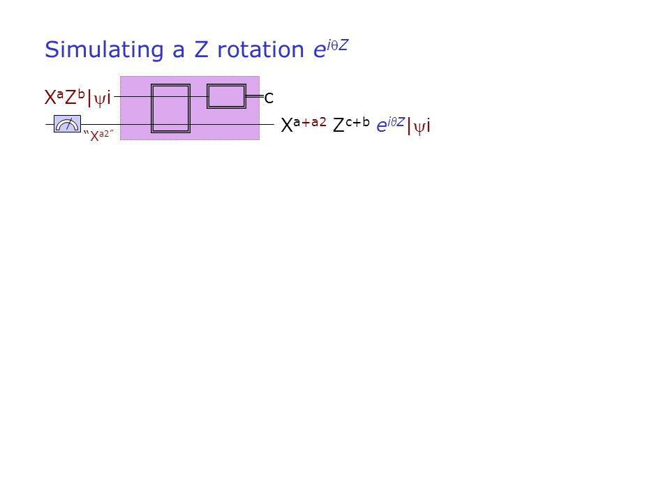 c X a+a2 Z c+b e iZ | i XaZb|iXaZb|i Simulating a Z rotation e iZ X a2