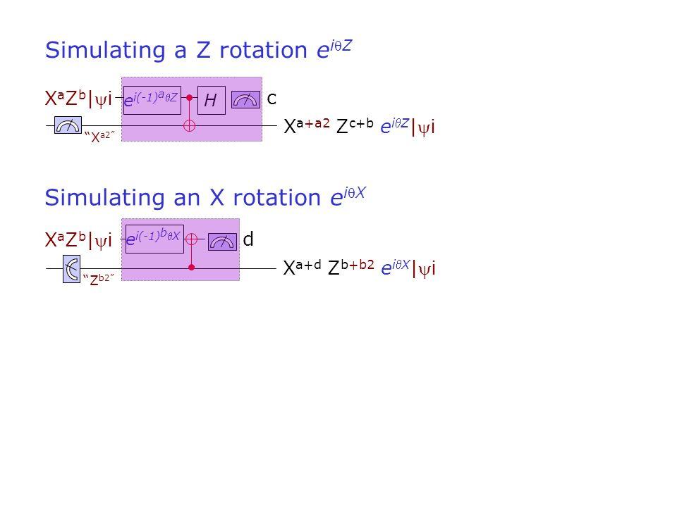 c X a+a2 Z c+b e iZ | i XaZb|iXaZb|i Simulating a Z rotation e iZ He i(-1) a Z X a2 X a+d Z b+b2 e iX | i Simulating an X rotation e iX d XaZb|iXaZb|i e i(-1) b X Z b2