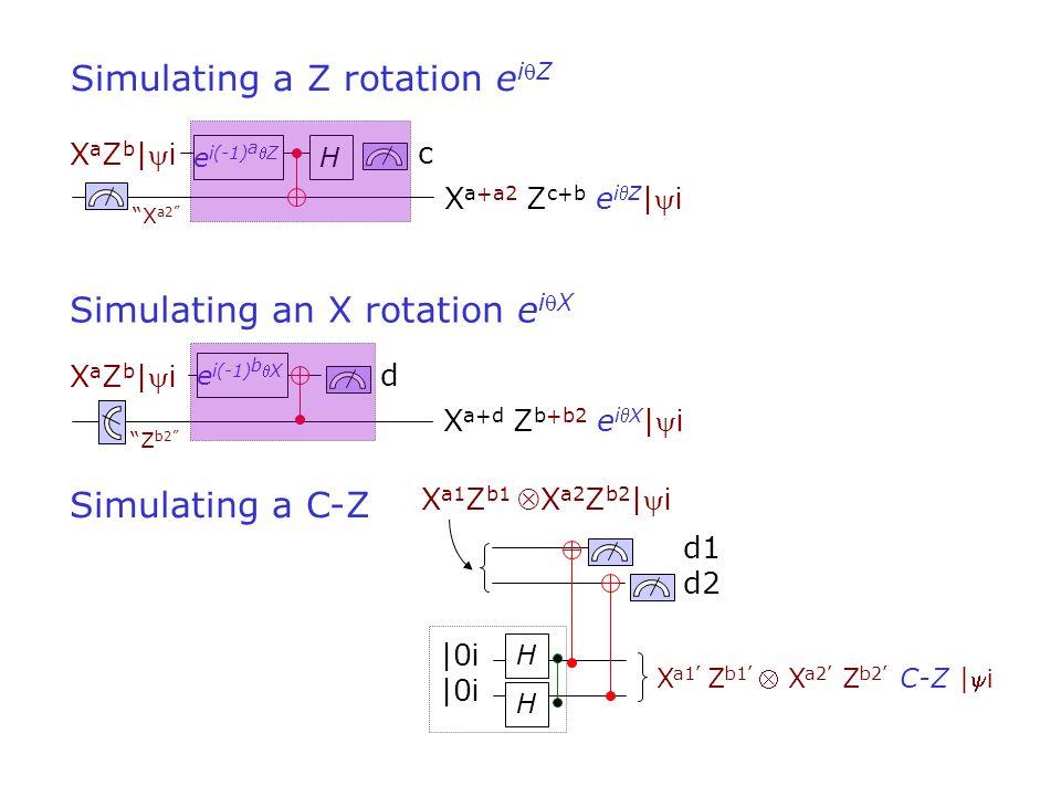 c X a+a2 Z c+b e iZ | i XaZb|iXaZb|i Simulating a Z rotation e iZ He i(-1) a Z X a2 X a+d Z b+b2 e iX | i Simulating an X rotation e iX d XaZb|iXaZb|i e i(-1) b X Z b2 d1 d2 X a1 Z b1 X a2 Z b2 | i Simulating a C-Z H |0 i H X a1' Z b1'  X a2' Z b2' C-Z | i