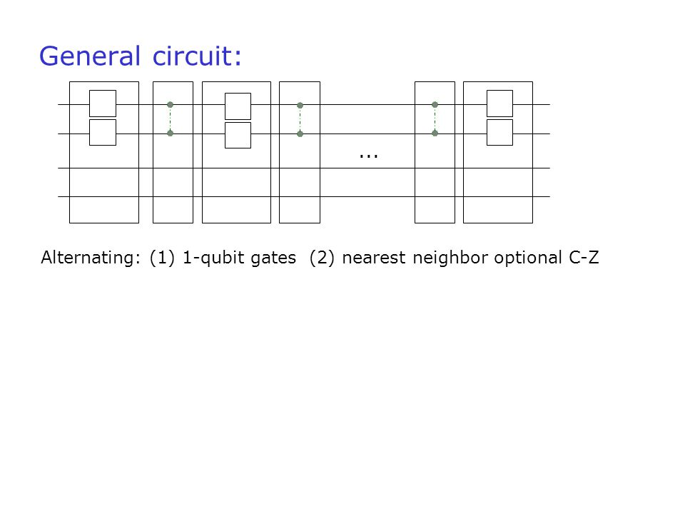 General circuit:... Alternating: (1) 1-qubit gates (2) nearest neighbor optional C-Z