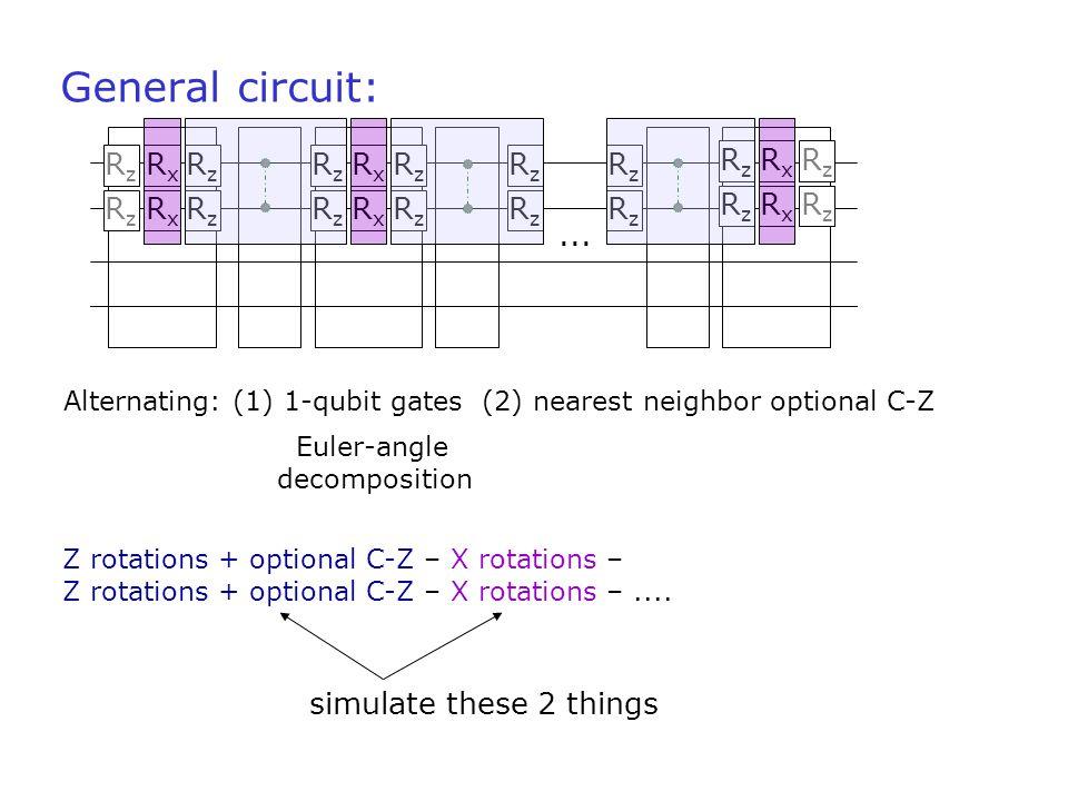 General circuit:...