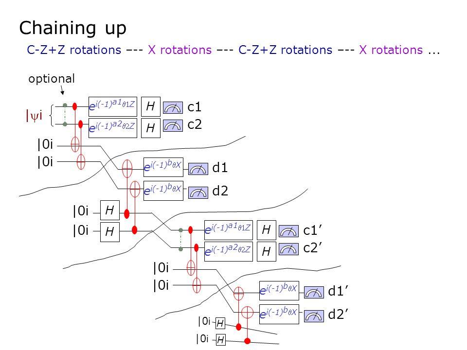 |i|i optional c1 c2 H |0 i H e i(-1) a1 Z e i(-1) a2 Z H d1 |0 i e i(-1) b X H d2 |0 i e i(-1) b X c1' c2' H |0 i H e i(-1) a1 Z e i(-1) a2 Z H d1' |0 i e i(-1) b X H d2' |0 i e i(-1) b X C-Z+Z rotations –-- X rotations –-- C-Z+Z rotations –-- X rotations...