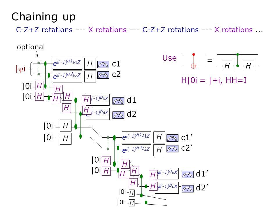 optional |i|i c1 c2 H |0 i H e i(-1) a1 Z e i(-1) a2 Z H d1 |0 i e i(-1) b X H d2 |0 i e i(-1) b X c1' c2' H |0 i H e i(-1) a1 Z e i(-1) a2 Z H d1' |0 i e i(-1) b X H d2' |0 i e i(-1) b X Use H|0 i = |+ i, HH=I H H H H H H H H H H H H H H H H = HH C-Z+Z rotations –-- X rotations –-- C-Z+Z rotations –-- X rotations...