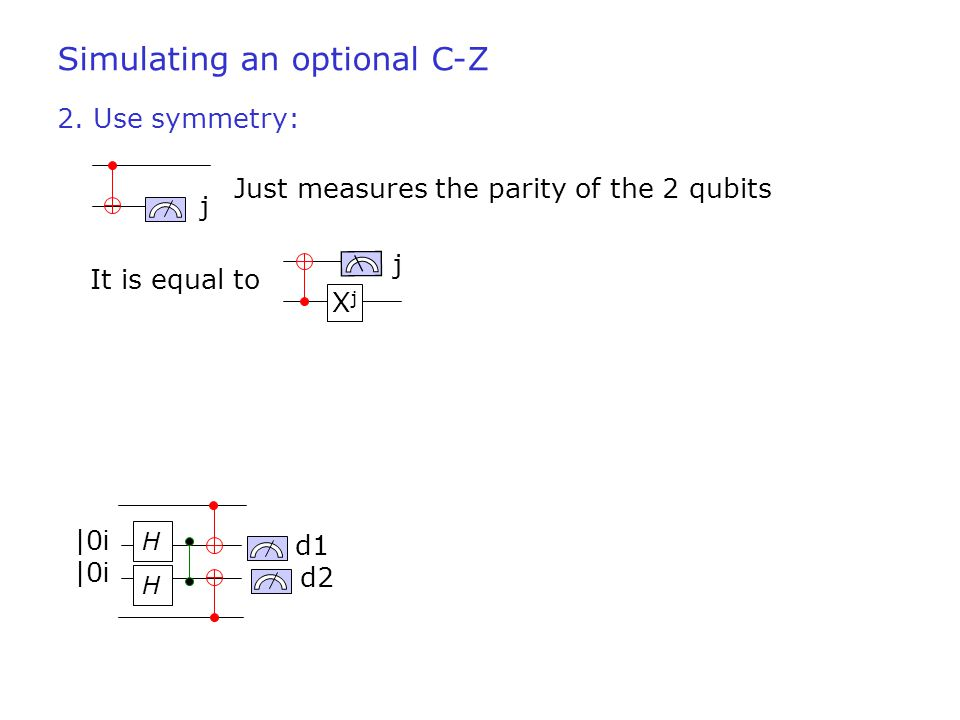 2. Use symmetry: H |0 i H d2 d1 Simulating an optional C-Z Just measures the parity of the 2 qubits It is equal to j XjXj j