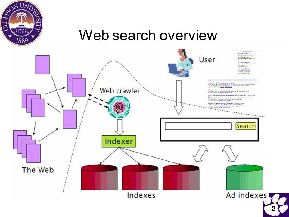 3 Search is the top activity on the web