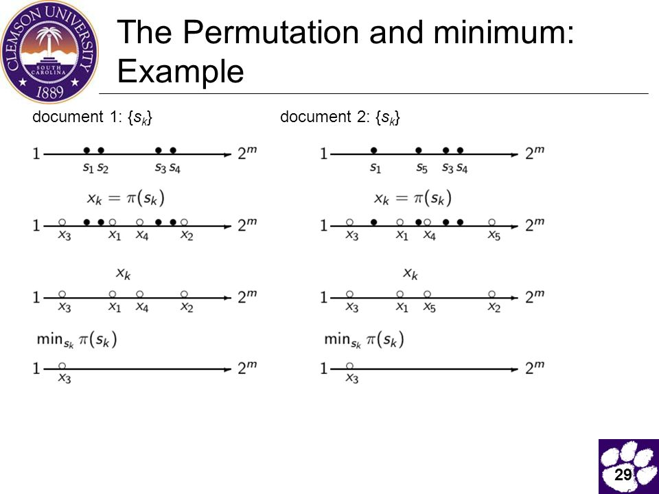 29 The Permutation and minimum: Example document 1: {s k } document 2: {s k } We use min s ∈ d1 π(s) = mins ∈ d 2 π(s) as a test for: are d 1 and d 2