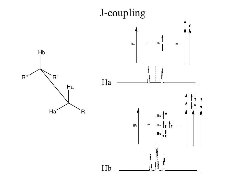 J-coupling Ha Hb