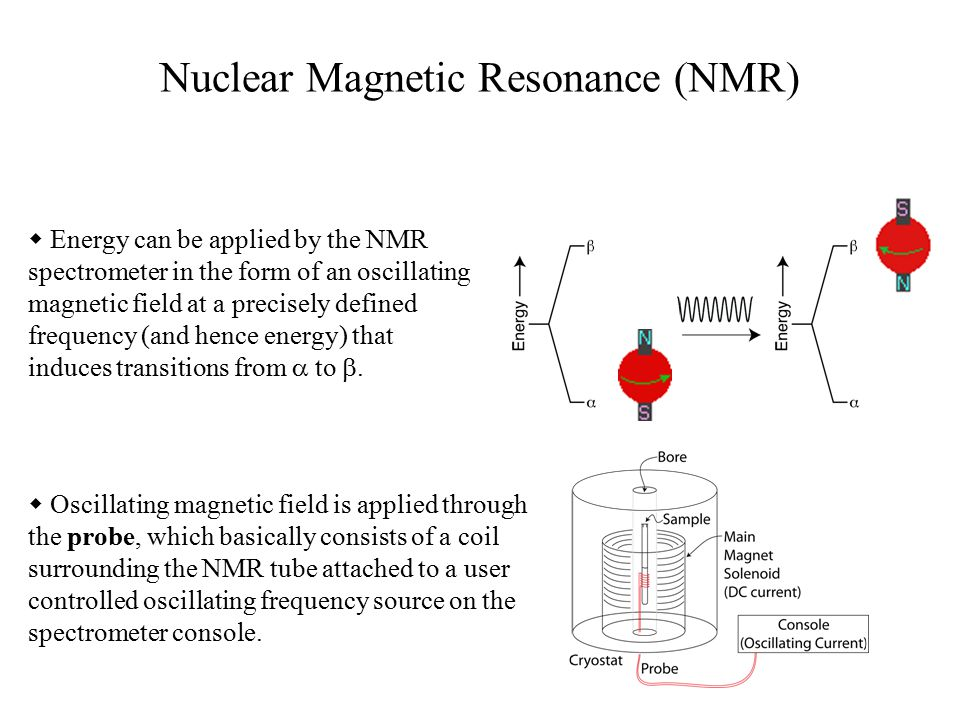  Energy can be applied by the NMR spectrometer in the form of an oscillating magnetic field at a precisely defined frequency (and hence energy) that induces transitions from  to .