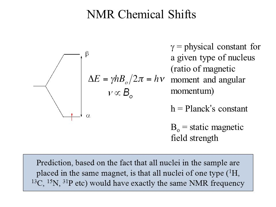 NMR Chemical Shifts  = physical constant for a given type of nucleus (ratio of magnetic moment and angular momentum) h = Planck ' s constant B o = static magnetic field strength Prediction, based on the fact that all nuclei in the sample are placed in the same magnet, is that all nuclei of one type ( 1 H, 13 C, 15 N, 31 P etc) would have exactly the same NMR frequency