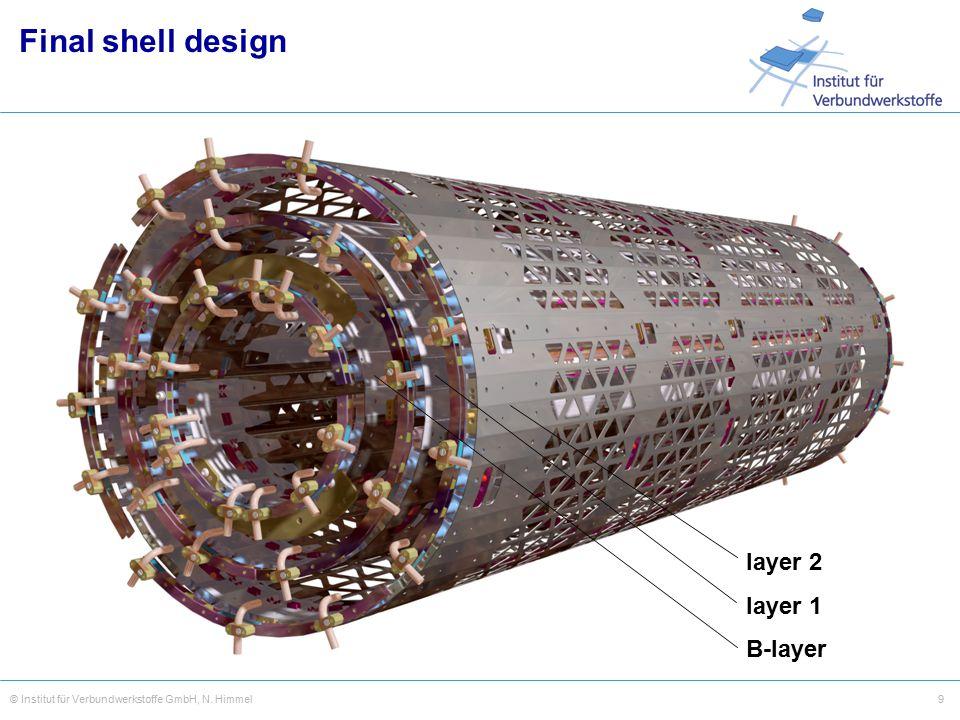 9© Institut für Verbundwerkstoffe GmbH, N. Himmel layer 2 layer 1 B-layer Final shell design