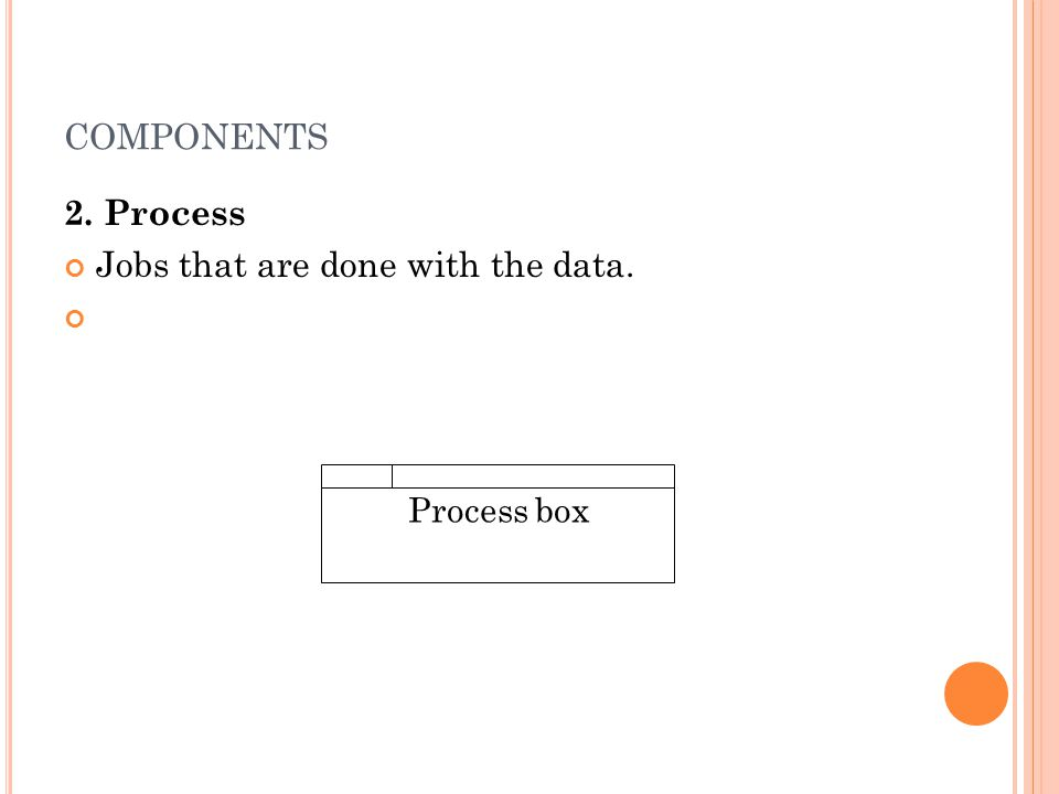 COMPONENTS 2. Process Jobs that are done with the data. Process box