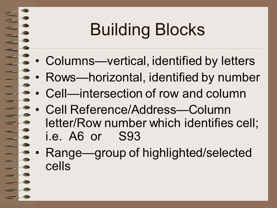 Building Blocks Columns—vertical, identified by letters Rows—horizontal, identified by number Cell—intersection of row and column Cell Reference/Address—Column letter/Row number which identifies cell; i.e.