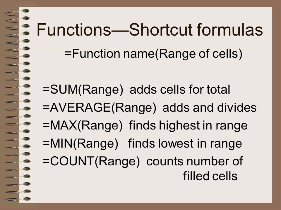 Functions—Shortcut formulas =Function name(Range of cells) =SUM(Range) adds cells for total =AVERAGE(Range) adds and divides =MAX(Range) finds highest in range =MIN(Range) finds lowest in range =COUNT(Range) counts number of filled cells