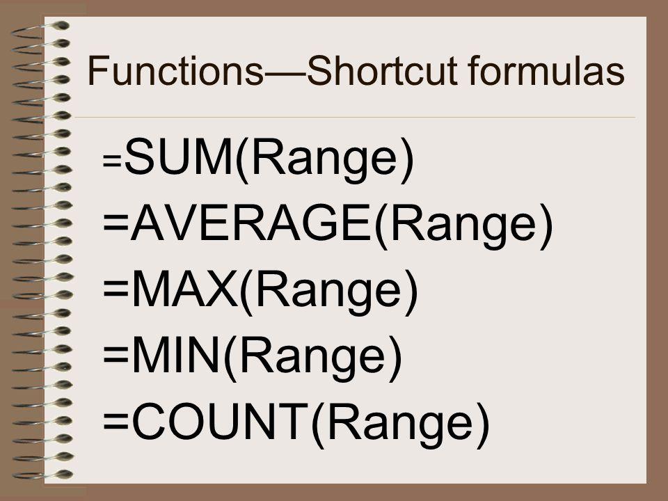 Functions—Shortcut formulas = SUM(Range) =AVERAGE(Range) =MAX(Range) =MIN(Range) =COUNT(Range)