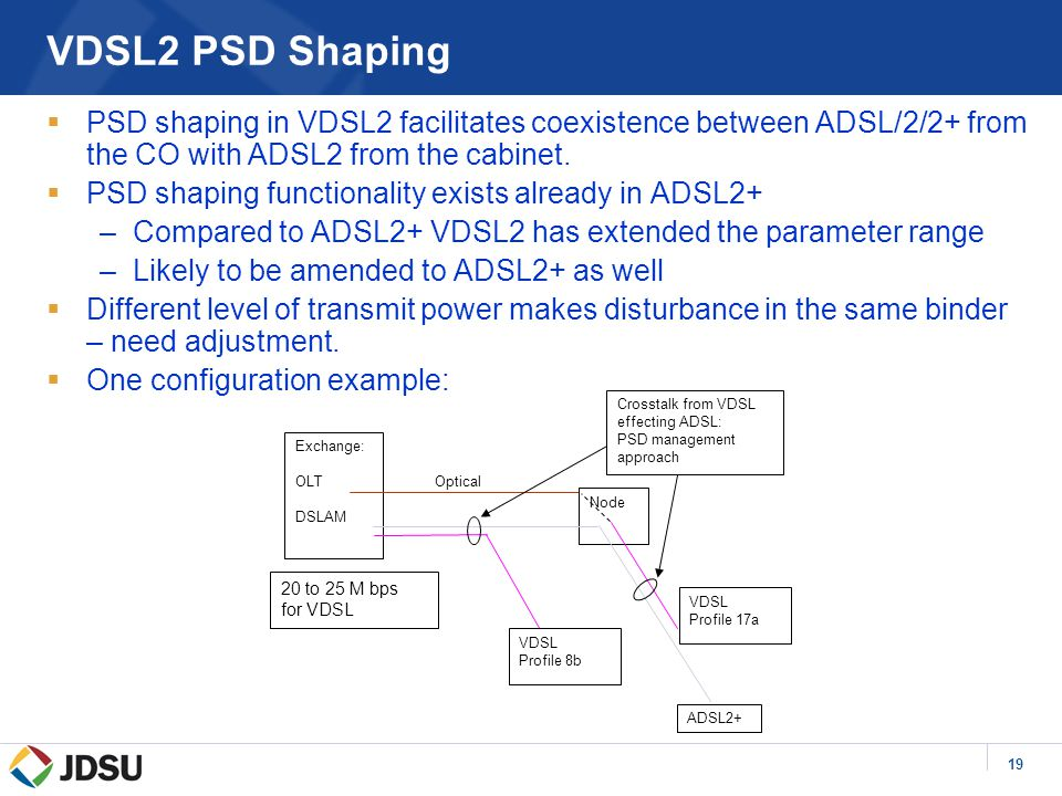 19 VDSL2 PSD Shaping  PSD shaping in VDSL2 facilitates coexistence between ADSL/2/2+ from the CO with ADSL2 from the cabinet.