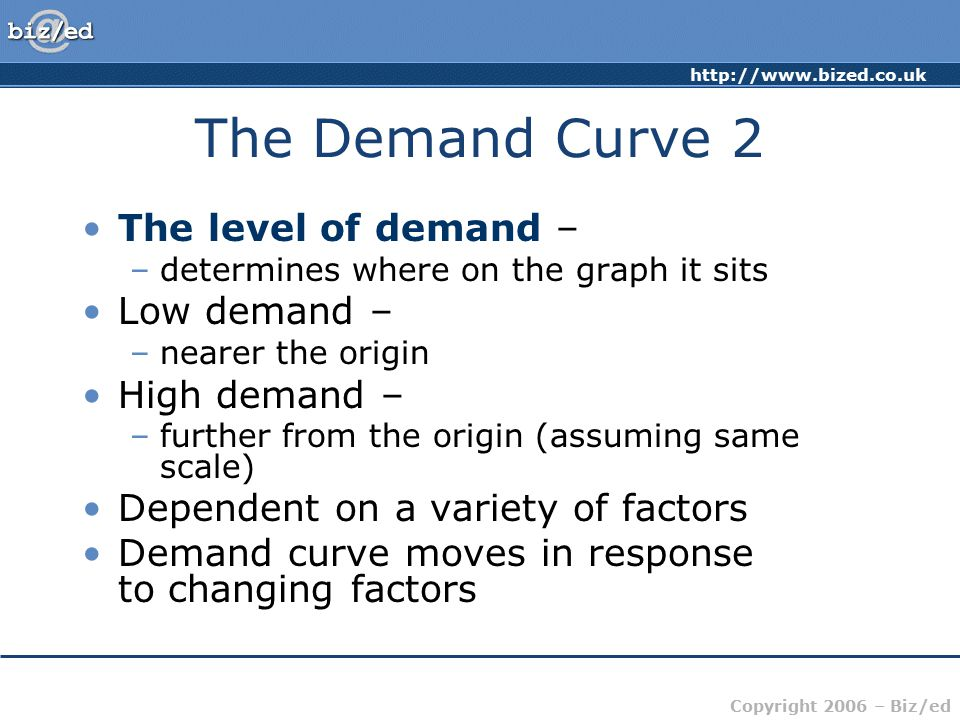 http://www.bized.co.uk Copyright 2006 – Biz/ed The Demand Curve 2 The level of demand – –determines where on the graph it sits Low demand – –nearer th