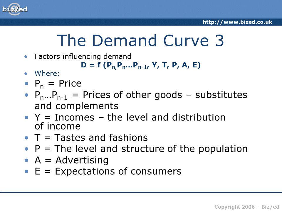 http://www.bized.co.uk Copyright 2006 – Biz/ed The Demand Curve 3 Factors influencing demand D = f (P n, P n …P n-1, Y, T, P, A, E) Where: P n = Price