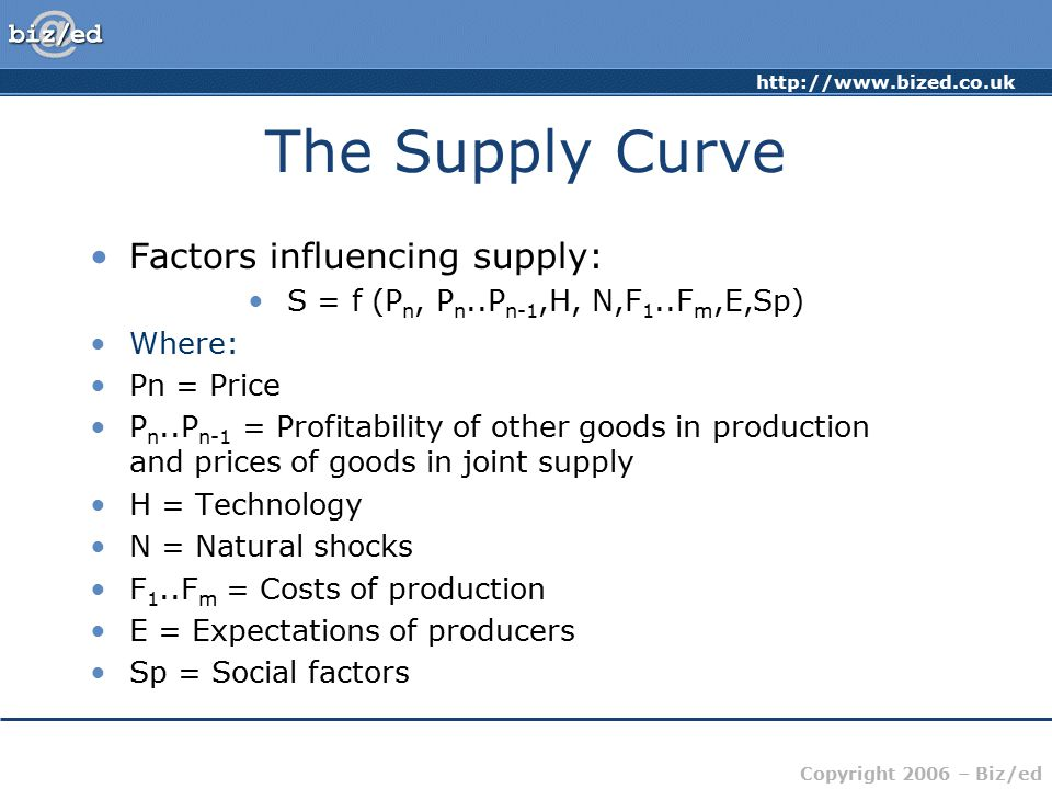 http://www.bized.co.uk Copyright 2006 – Biz/ed The Supply Curve Factors influencing supply: S = f (P n, P n..P n-1,H, N,F 1..F m,E,Sp) Where: Pn = Pri