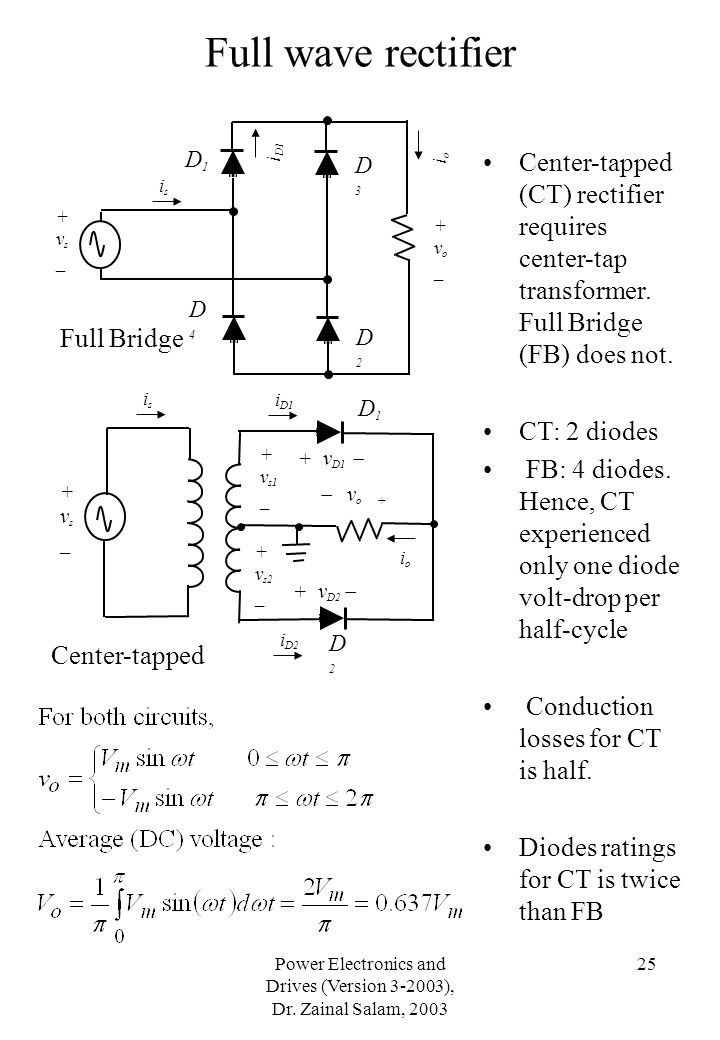 Power Electronics and Drives (Version 3-2003), Dr. Zainal Salam, 2003 25 Full wave rectifier Center-tapped D1D1 isis +vs_+vs_  v o + i D1 i D2 ioio +