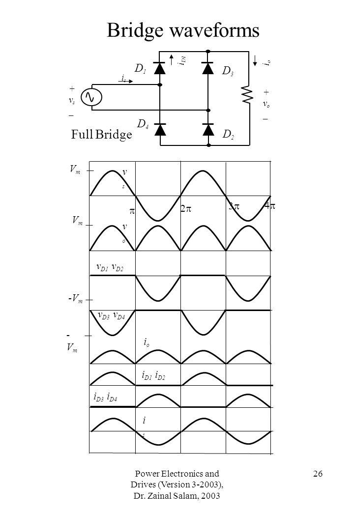 Power Electronics and Drives (Version 3-2003), Dr. Zainal Salam, 2003 26 Bridge waveforms +vs_+vs_ isis i D1 +vo_+vo_ ioio Full Bridge D1D1 D2D2 D4D4