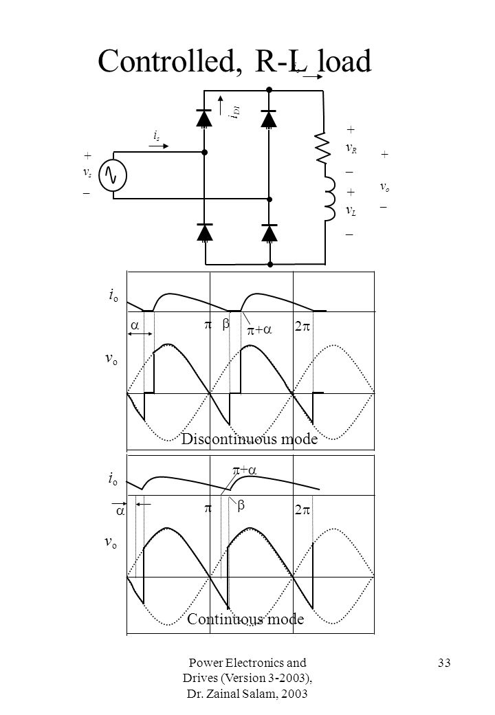 Power Electronics and Drives (Version 3-2003), Dr. Zainal Salam, 2003 33 +vs_+vs_ isis i D1 +vo_+vo_ ioio +vR_+vR_ +vL_+vL_ Controlled, R-L load  