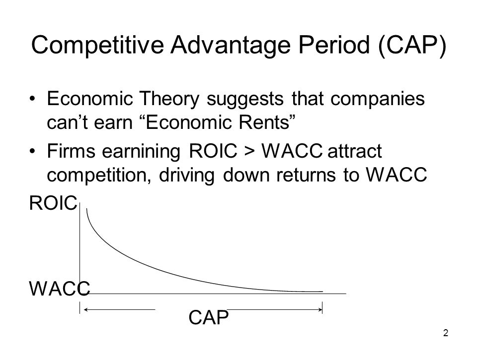 """2 Competitive Advantage Period (CAP) Economic Theory suggests that companies can't earn """"Economic Rents"""" Firms earnining ROIC > WACC attract competiti"""