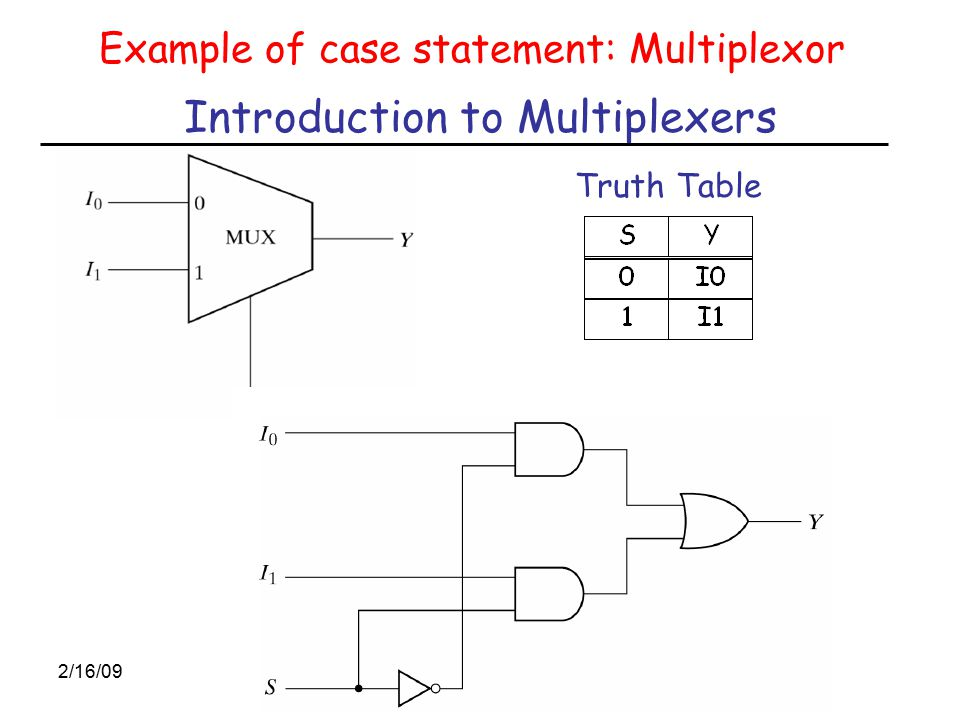 2/16/09 Introduction to Multiplexers Example of case statement: Multiplexor Truth Table