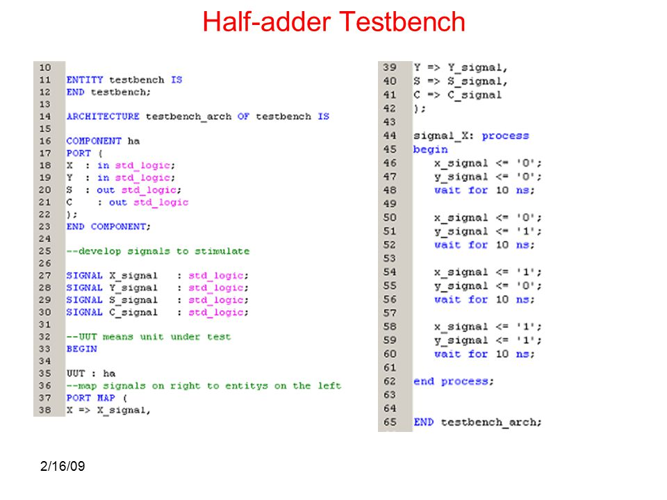2/16/09 Half-adder Testbench