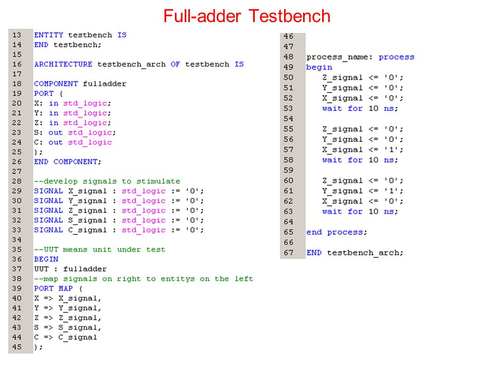 2/16/09 Full-adder Testbench