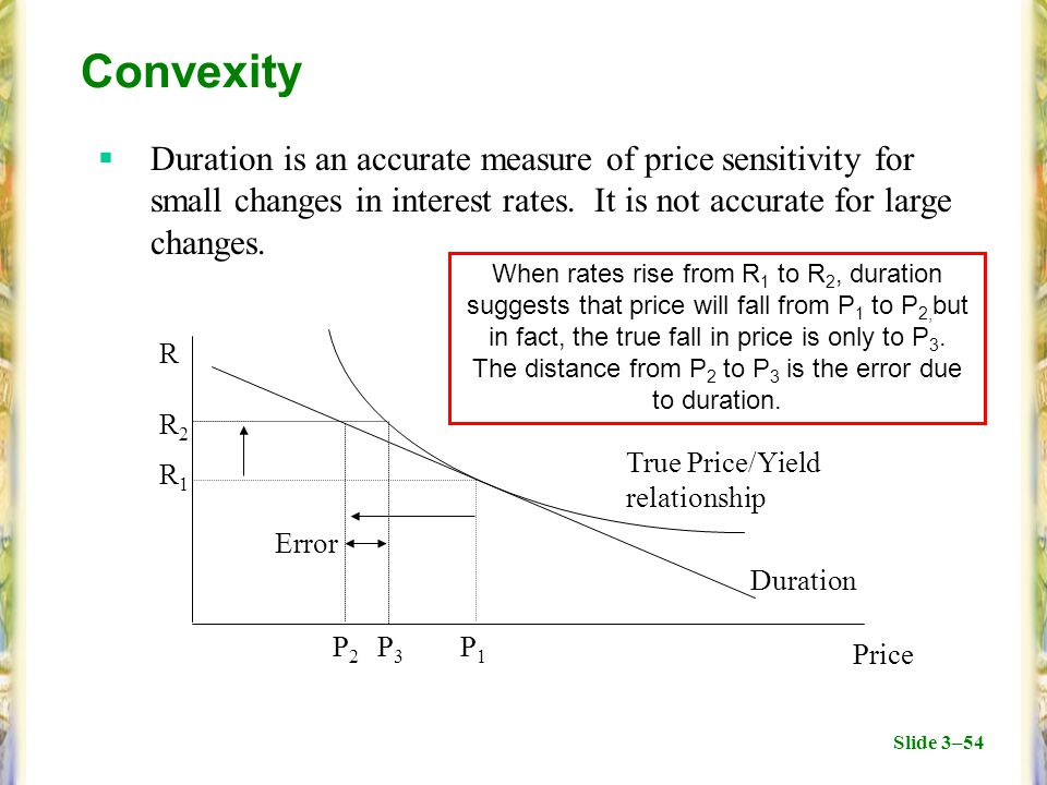 Slide 3–54 Convexity  Duration is an accurate measure of price sensitivity for small changes in interest rates.