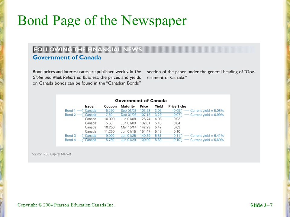 Bond Page of the Newspaper Copyright © 2004 Pearson Education Canada Inc. Slide 3–7