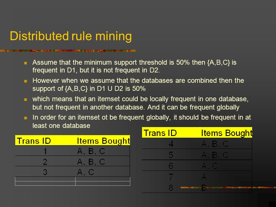 Distributed rule mining Assume that the minimum support threshold is 50% then {A,B,C} is frequent in D1, but it is not frequent in D2.