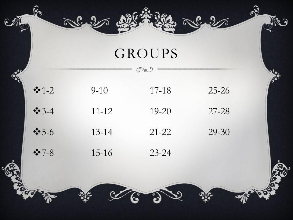 GROUPS  1-29-1017-1825-26  3-411-1219-2027-28  5-613-1421-2229-30  7-815-1623-24