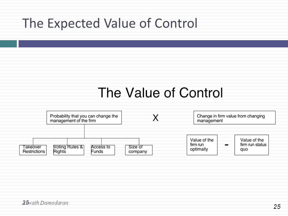25 The Expected Value of Control Aswath Damodaran 25