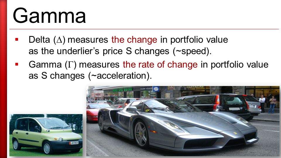 Gamma  Delta (  ) measures the change in portfolio value as the underlier's price S changes (~speed).