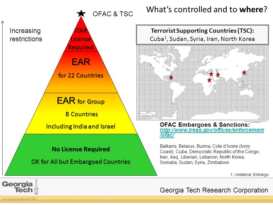 All rights reserved GTRC Georgia Tech Research Corporation OK for Group B Countries Including India and Israel No License Required OK for All but Embargoed Countries OFAC Embargoes & Sanctions: http://www.treas.gov/offices/enforcement /ofac/ http://www.treas.gov/offices/enforcement /ofac/ Balkans, Belarus, Burma, Cote d'Ivoire (Ivory Coast), Cuba, Democratic Republic of the Congo, Iran, Iraq, Liberian, Lebanon, North Korea, Somalia, Sudan, Syria, Zimbabwe.