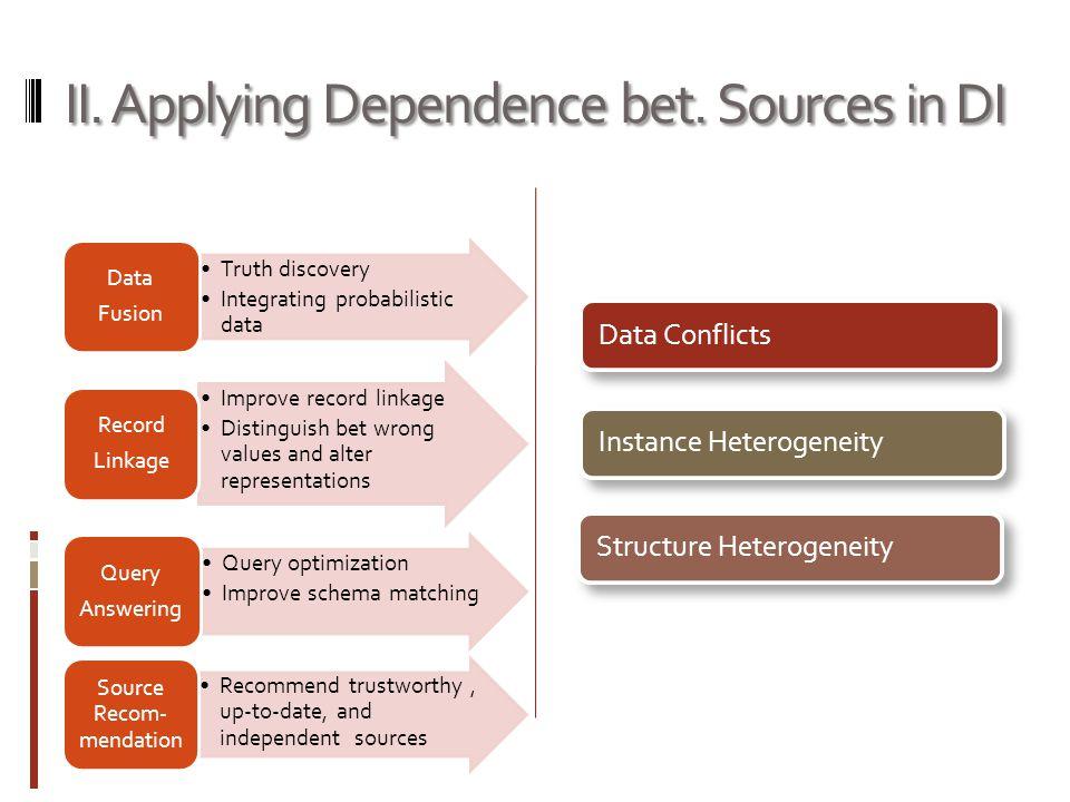 Data ConflictsInstance HeterogeneityStructure Heterogeneity II.