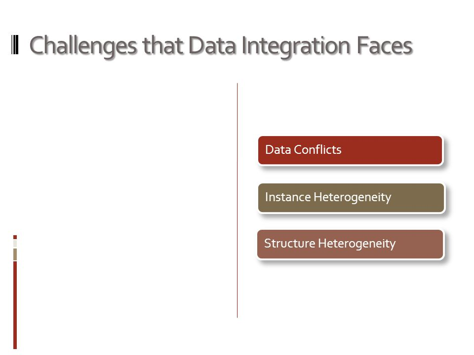 Challenges that Data Integration Faces Data ConflictsInstance HeterogeneityStructure Heterogeneity Schema matching Model management Query answering using views Information extraction