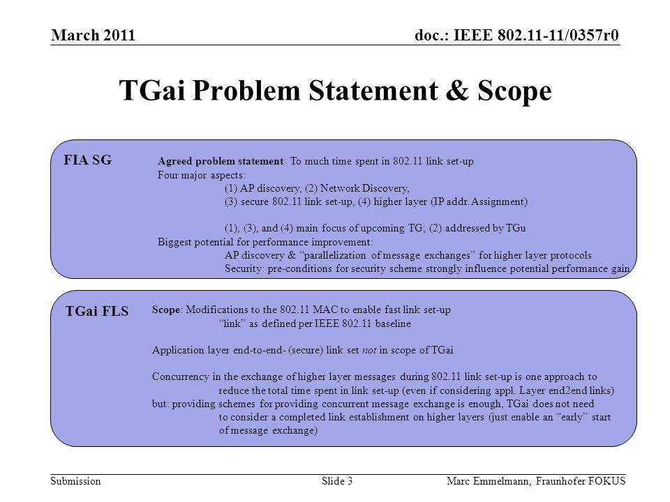 doc.: IEEE 802.11-11/0357r0 Submission March 2011 Marc Emmelmann, Fraunhofer FOKUSSlide 3 TGai Problem Statement & Scope FIA SG TGai FLS Agreed proble