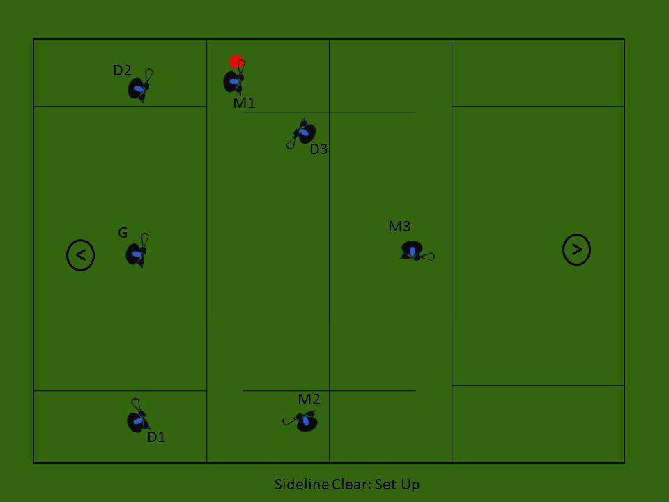 D1 D2 M1 G M3 M2 D3 Sideline Clear: Set Up