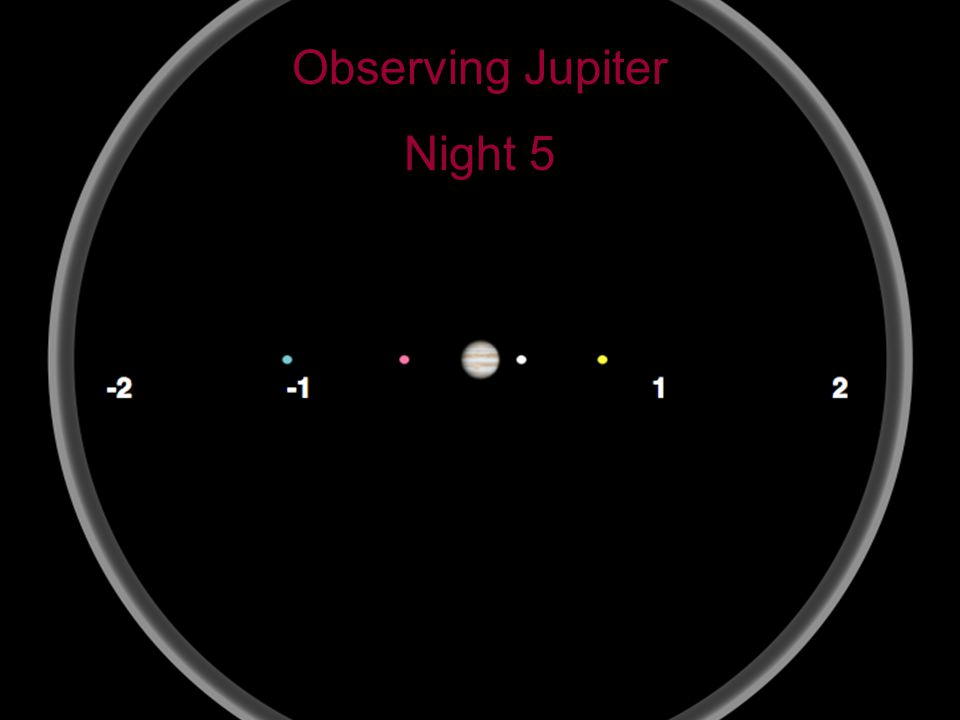 11 Observing Jupiter Night 5