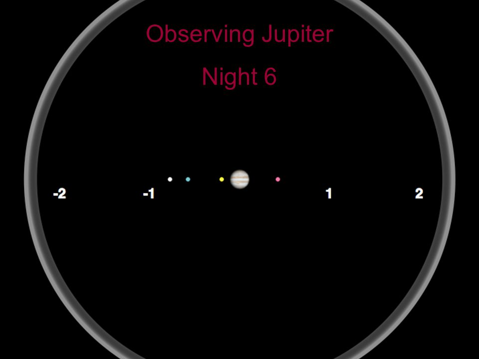 13 Observing Jupiter Night 6
