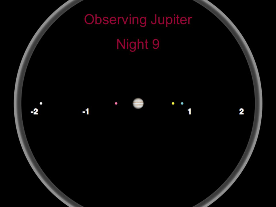 19 Observing Jupiter Night 9