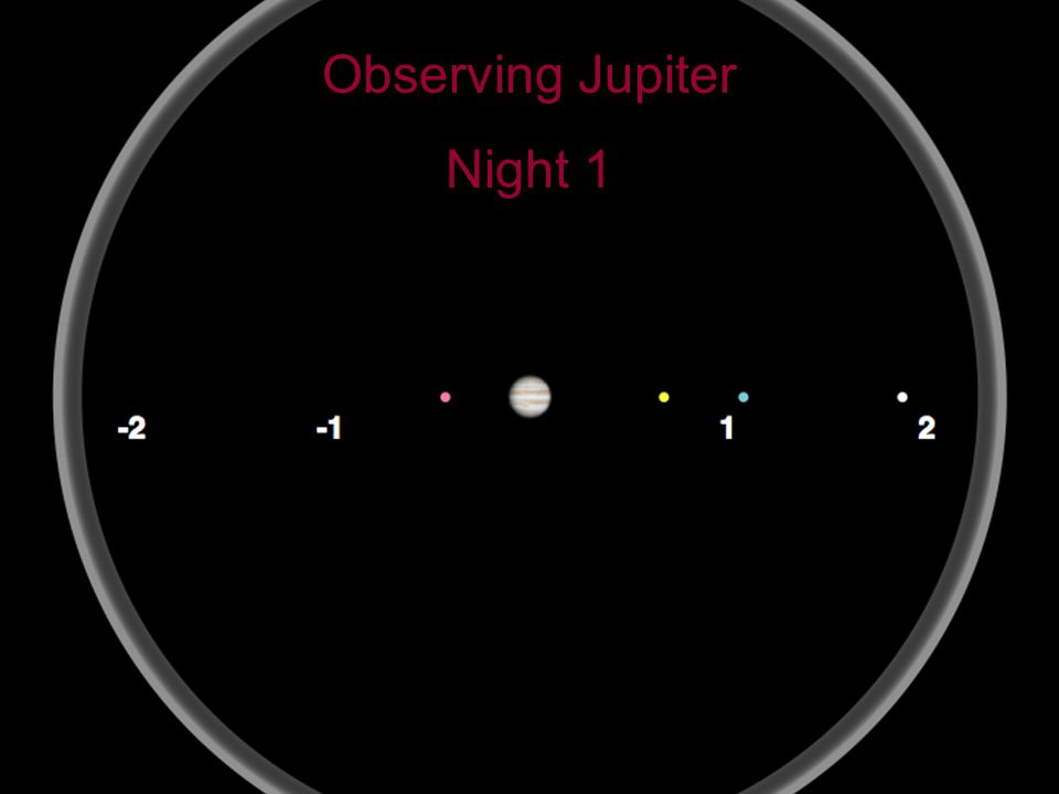 3 Observing Jupiter Night 1