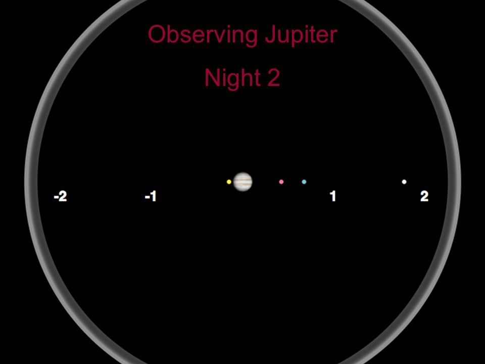 5 Observing Jupiter Night 2
