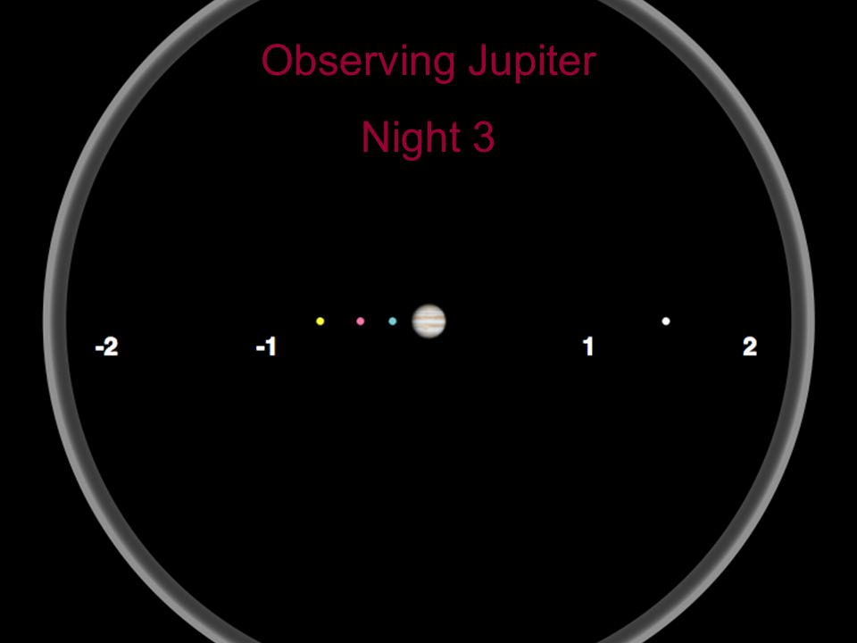 7 Observing Jupiter Night 3