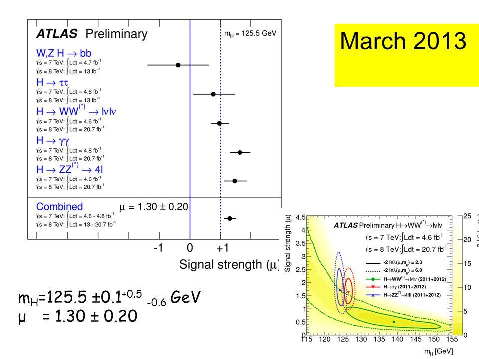 March 2013 m H =125.5 ±0.1 +0.5 -0.6 GeV μ = 1.30 ± 0.20