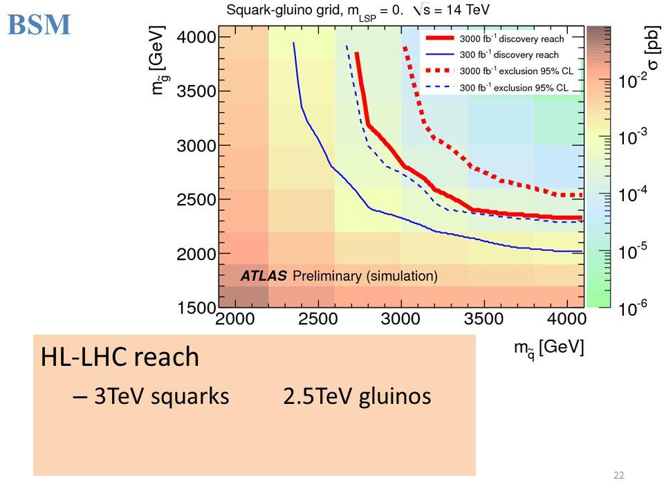 BSM 22 HL-LHC reach – 3TeV squarks 2.5TeV gluinos