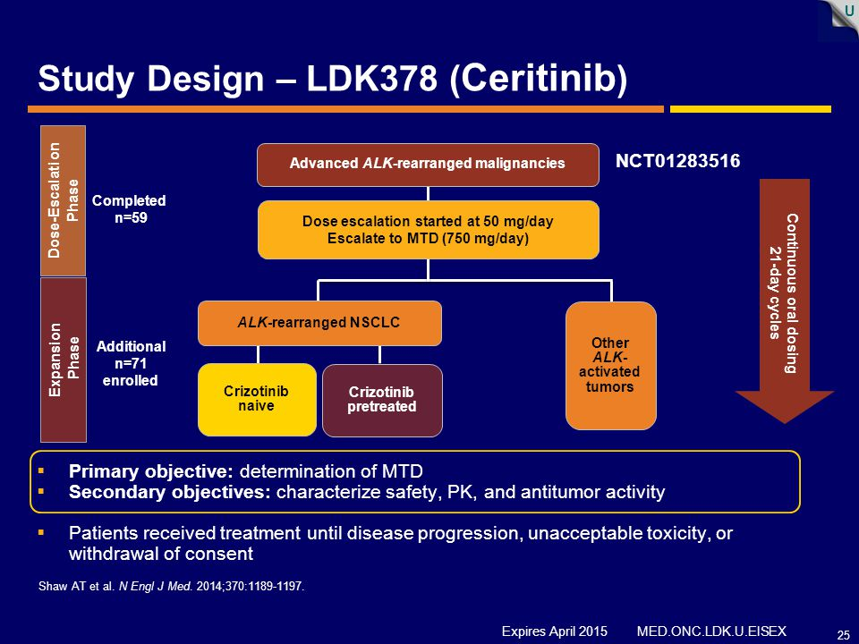 U 25 Expires April 2015 MED.ONC.LDK.U.EISEX  Primary objective: determination of MTD  Secondary objectives: characterize safety, PK, and antitumor a
