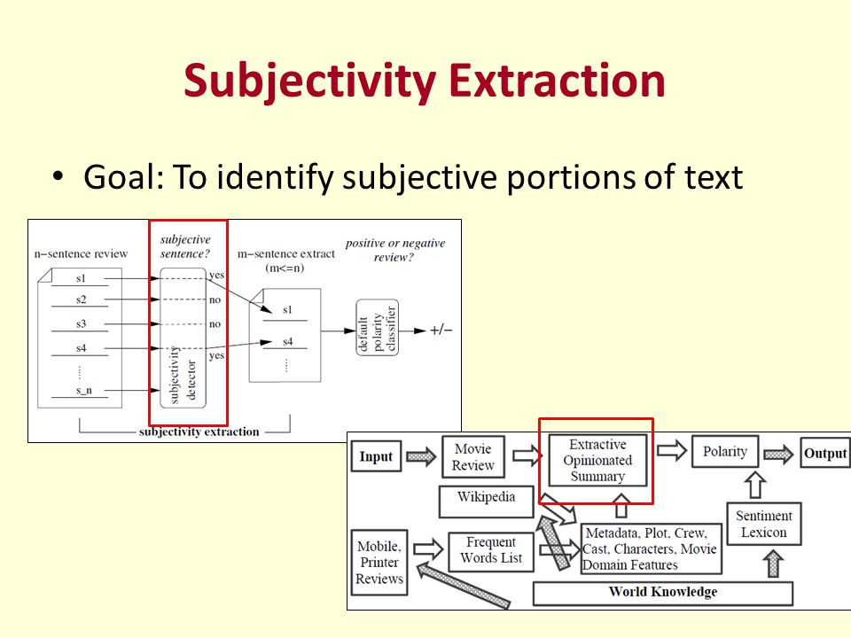 Subjectivity Extraction Goal: To identify subjective portions of text